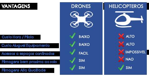 aluguel-drones-rj-eventos-locacao2